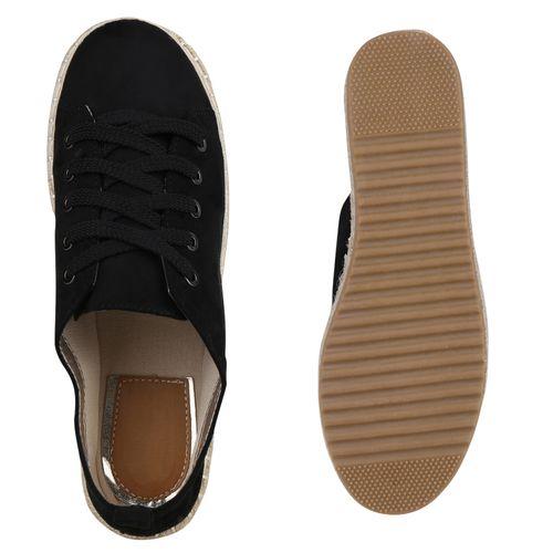 Damen Sneaker Plateau Damen Schwarz Plateau 7FRx00