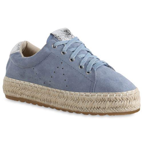 Damen Plateau Sneaker Blau