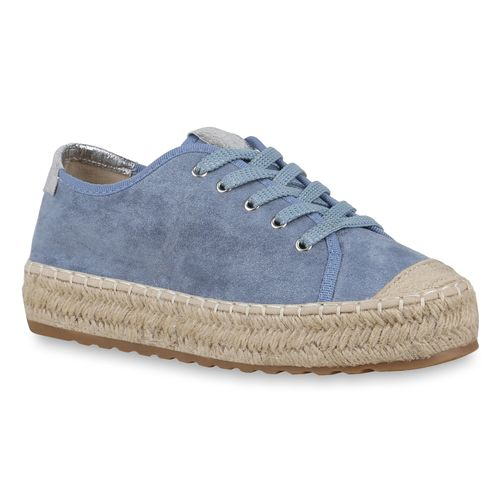Damen Plateau Damen Damen Plateau Sneaker Plateau Blau Sneaker Damen Sneaker Blau Blau TTZwxrdq