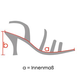 Shoe Dimension