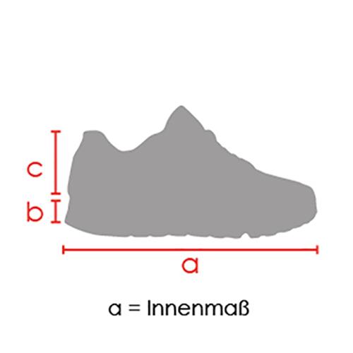 Schuhbeispiel